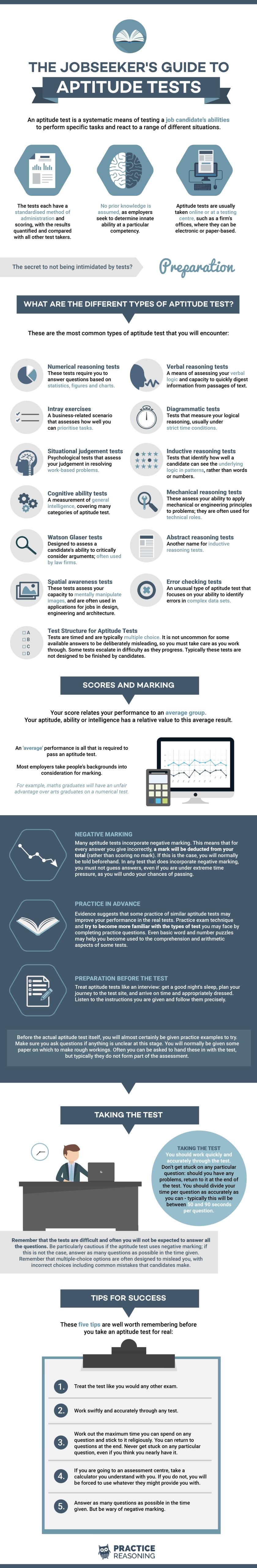 Aptitude tests-infographic